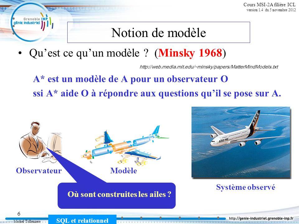 Michel Tollenaere SQL et relationnel 6 Cours MSI-2A filière ICL version 1.4 du 5 novembre 2012 Notion de modèle Quest ce quun modèle ? (Minsky 1968) h