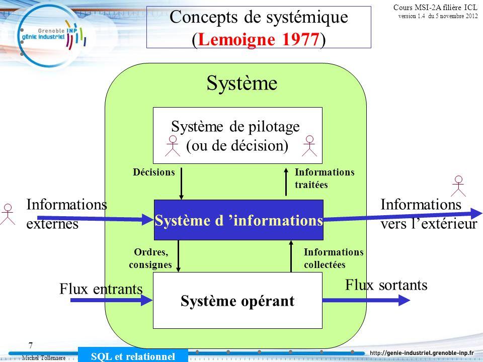 Michel Tollenaere SQL et relationnel 7 Cours MSI-2A filière ICL version 1.4 du 5 novembre 2012 Système opérant Flux entrants Flux sortants Système Sys