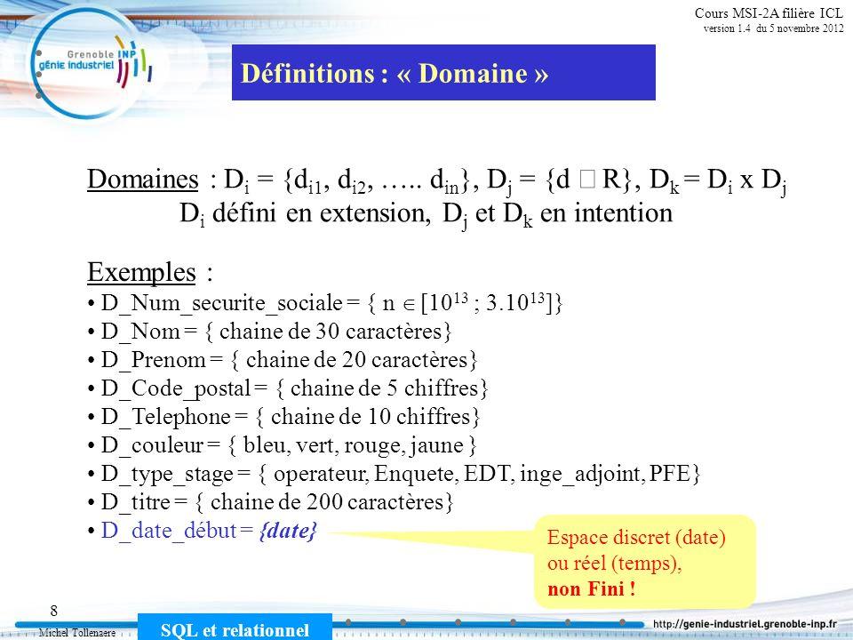 Michel Tollenaere SQL et relationnel 9 Cours MSI-2A filière ICL version 1.4 du 5 novembre 2012 Donnée = signe + code –exemple : code ASCII (7 bits) ou étendu Premiers éléments Information = donnée + modèle dinterprétation 1 56 05 99 131 088 N° SS : un homme de 56 ans né à létranger 12-10-2012 10-12-2012 588 DGA 38 06-88-40-21-15 +33-6-88-40-21-15 1560599131088 1 500,23 1500.28 588 DGA 38 Immatriculation : un véhicule immatriculé dans lIsère avant avril 2009