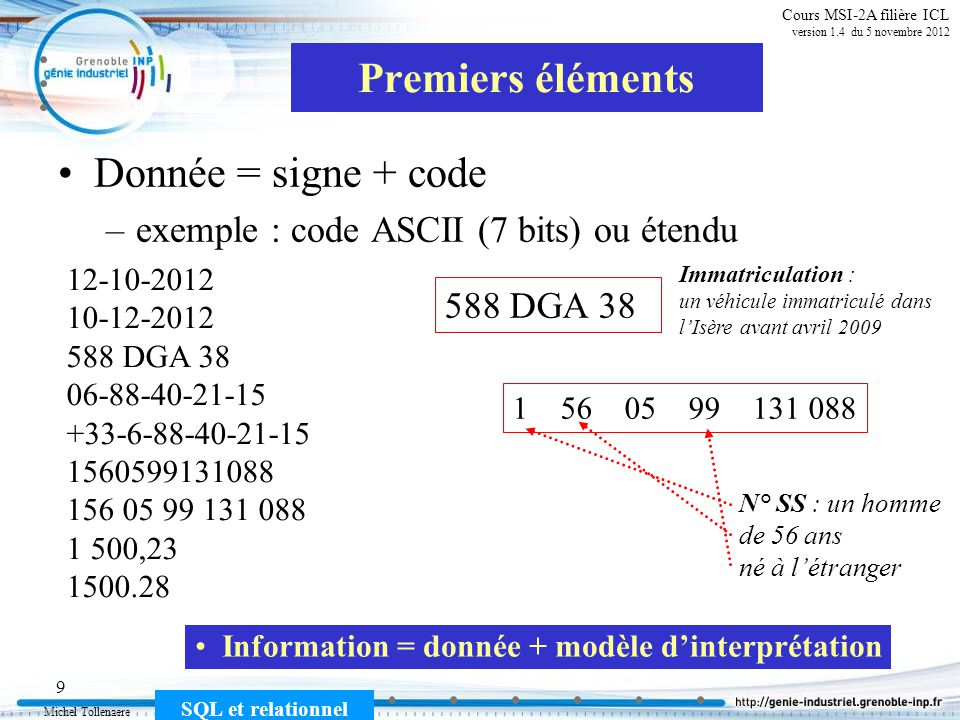 Michel Tollenaere SQL et relationnel 9 Cours MSI-2A filière ICL version 1.4 du 5 novembre 2012 Donnée = signe + code –exemple : code ASCII (7 bits) ou