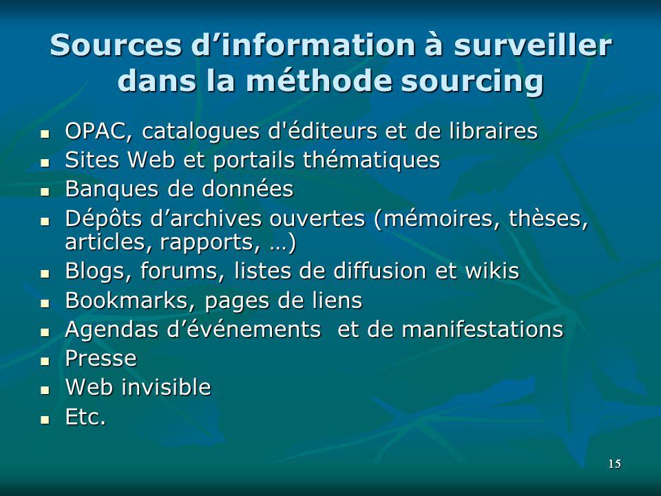 1515 Sources dinformation à surveiller dans la méthode sourcing OPAC, catalogues d'éditeurs et de libraires OPAC, catalogues d'éditeurs et de libraire