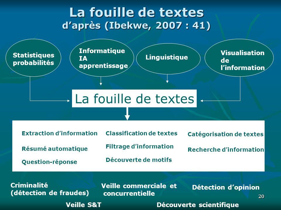 2020 La fouille de textes daprès (Ibekwe, 2007 : 41) Statistiques probabilités Informatique IA apprentissage Linguistique Visualisation de linformatio