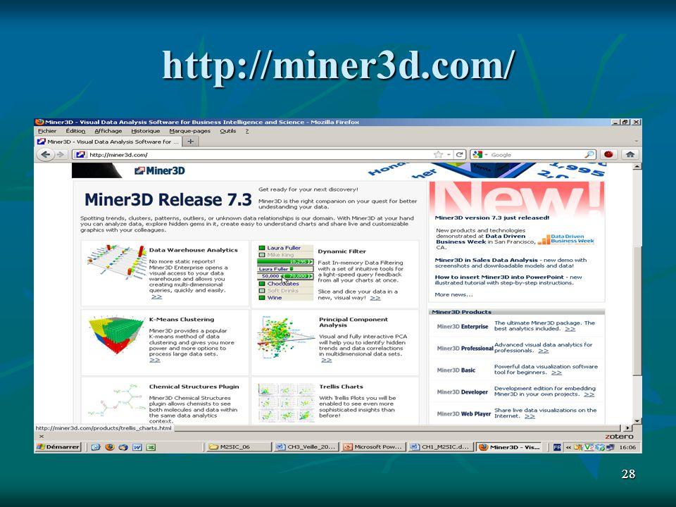 2828 http://miner3d.com/
