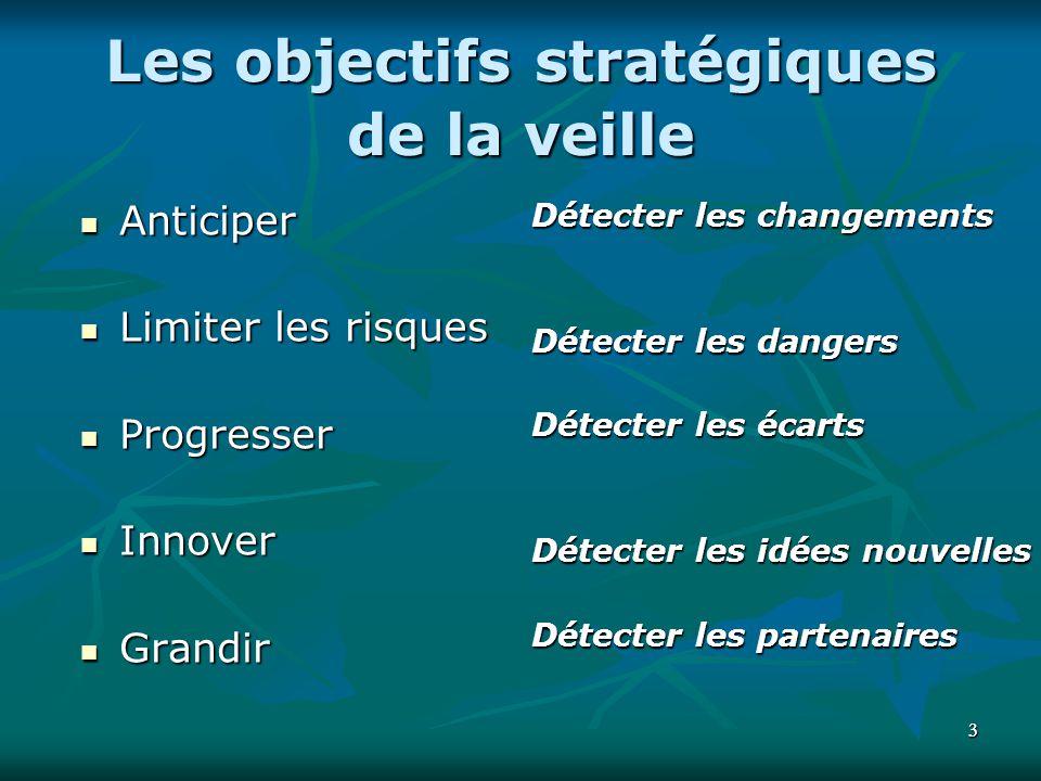 33 Les objectifs stratégiques de la veille Anticiper Anticiper Limiter les risques Limiter les risques Progresser Progresser Innover Innover Grandir G