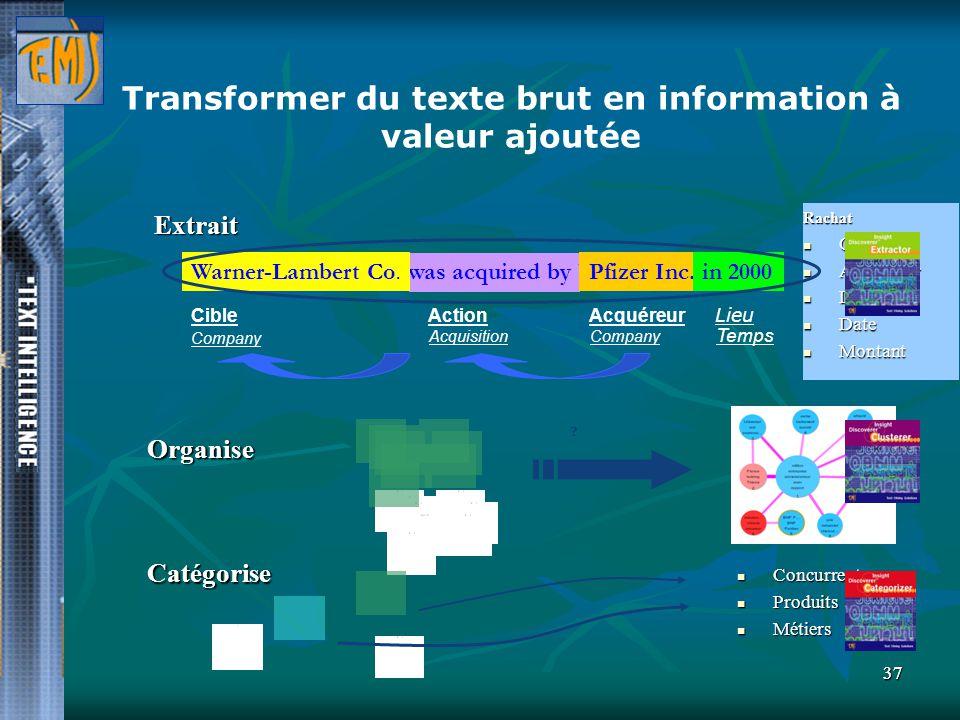 3737 Extrait Transformer du texte brut en information à valeur ajoutée Organise Catégorise ? Concurrents Concurrents Produits Produits Métiers Métiers