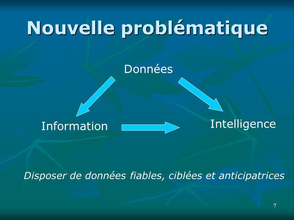 77 Nouvelle problématique Données Information Intelligence Disposer de données fiables, ciblées et anticipatrices