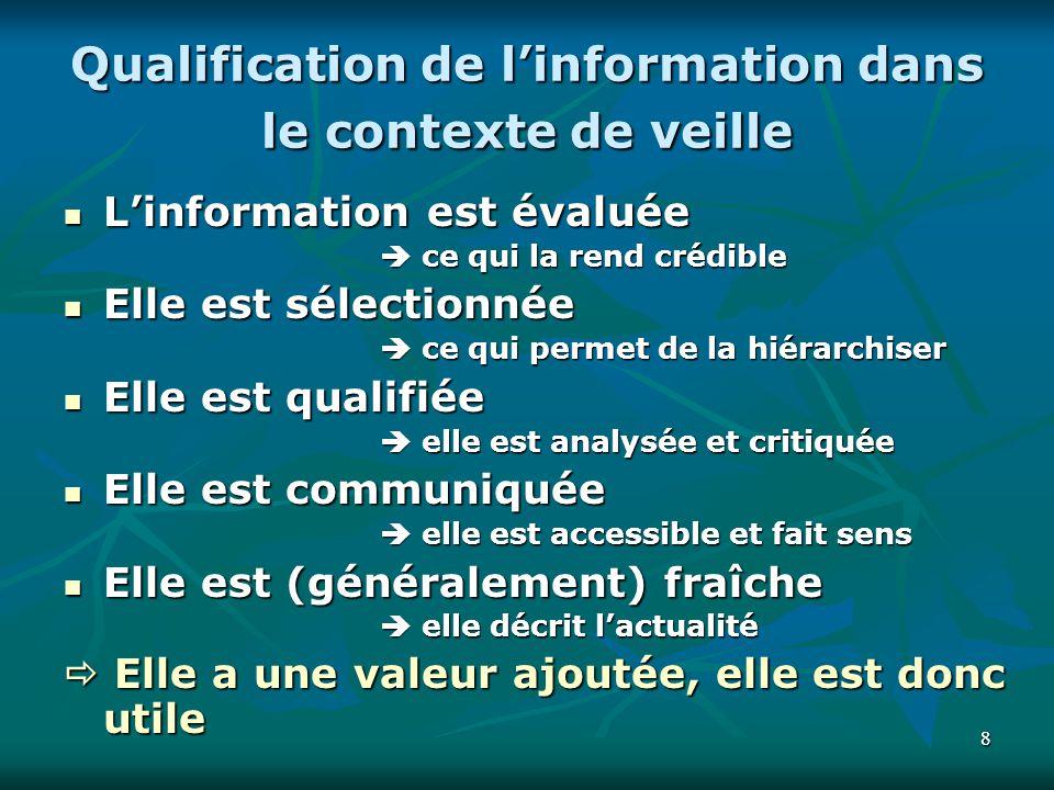 88 Qualification de linformation dans le contexte de veille Linformation est évaluée Linformation est évaluée ce qui la rend crédible ce qui la rend c