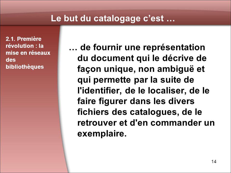 14 Le but du catalogage cest … … de fournir une représentation du document qui le décrive de façon unique, non ambiguë et qui permette par la suite de l identifier, de le localiser, de le faire figurer dans les divers fichiers des catalogues, de le retrouver et d en commander un exemplaire.