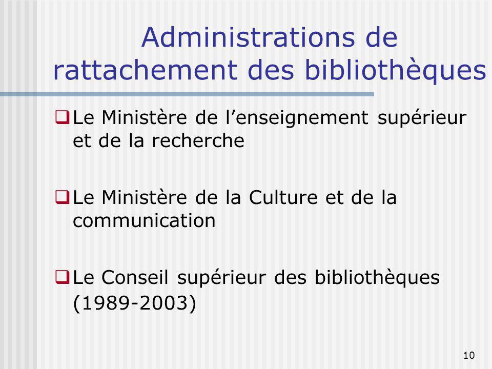 Administrations de rattachement des bibliothèques Le Ministère de lenseignement supérieur et de la recherche Le Ministère de la Culture et de la commu