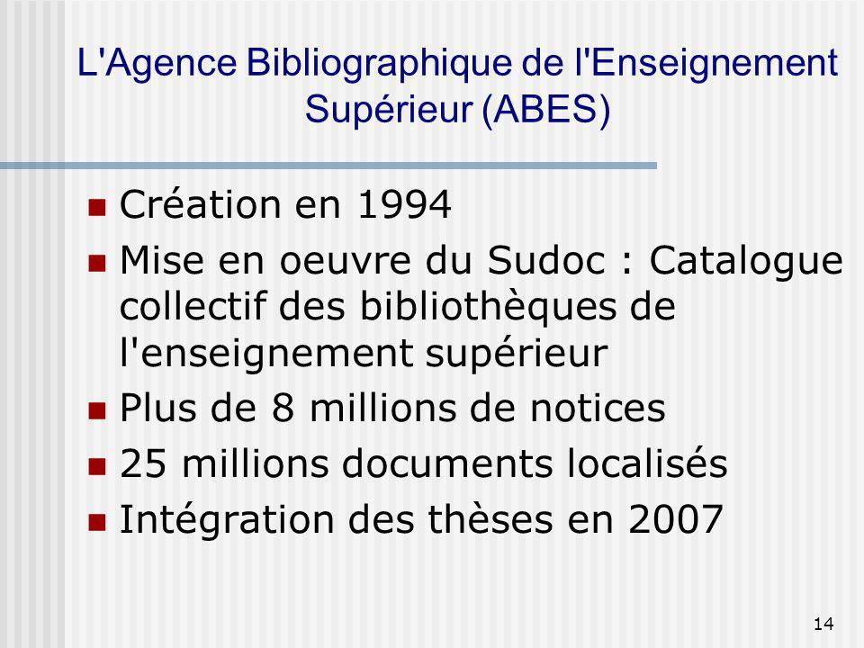 L'Agence Bibliographique de l'Enseignement Supérieur (ABES) Création en 1994 Mise en oeuvre du Sudoc : Catalogue collectif des bibliothèques de l'ense