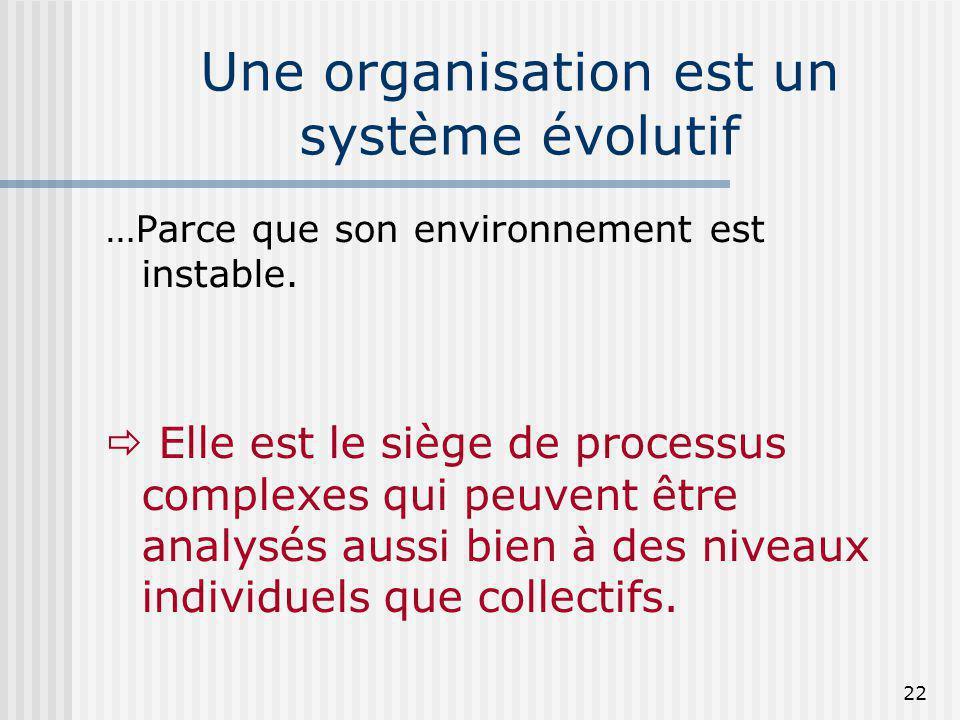 Une organisation est un système évolutif …Parce que son environnement est instable. Elle est le siège de processus complexes qui peuvent être analysés