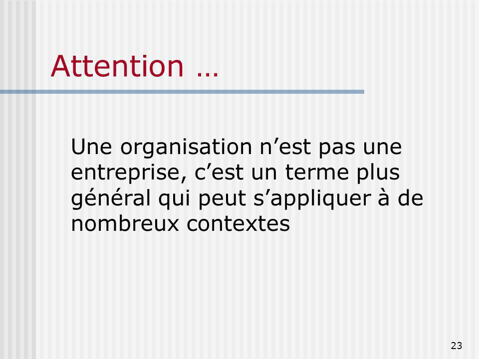 Attention … Une organisation nest pas une entreprise, cest un terme plus général qui peut sappliquer à de nombreux contextes 23