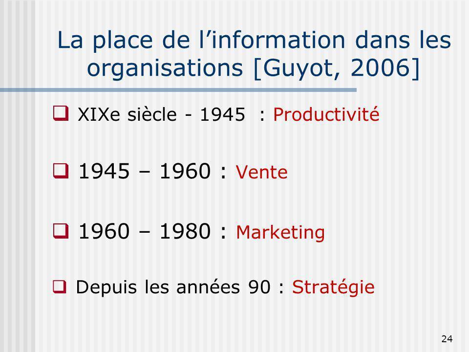 La place de linformation dans les organisations [Guyot, 2006] XIXe siècle - 1945 : Productivité 1945 – 1960 : Vente 1960 – 1980 : Marketing Depuis les