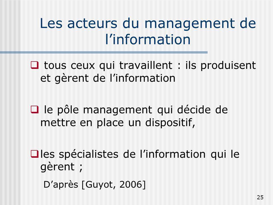 Les acteurs du management de linformation tous ceux qui travaillent : ils produisent et gèrent de linformation le pôle management qui décide de mettre