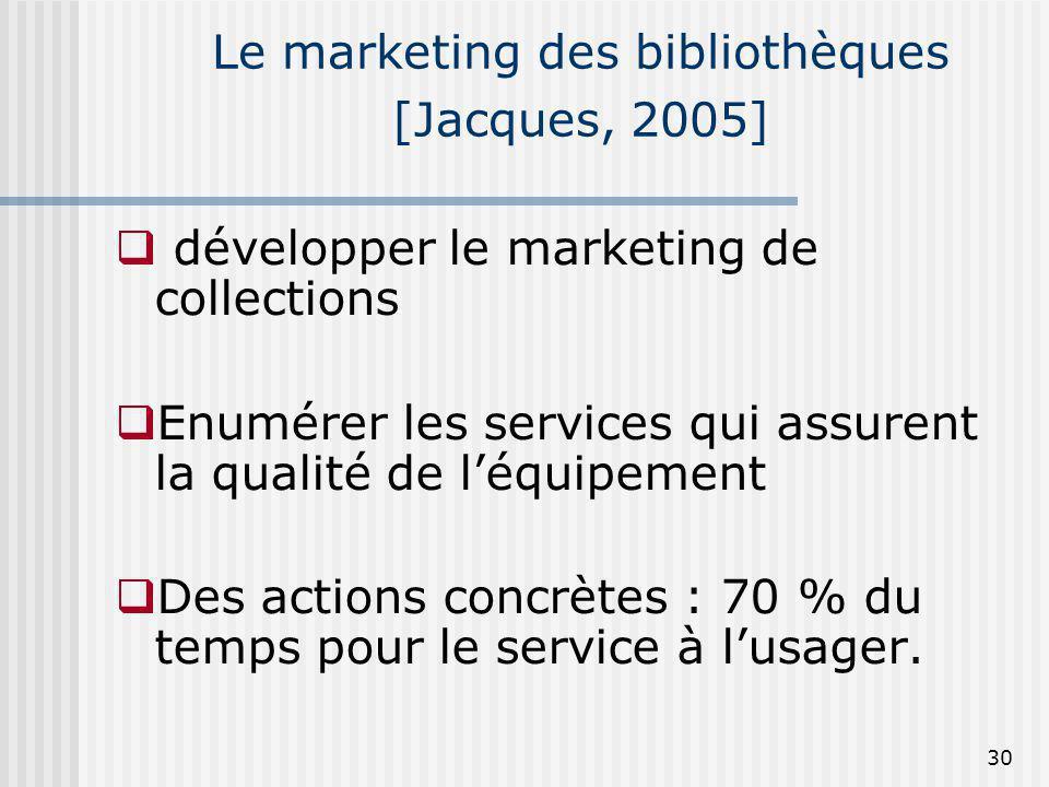 Le marketing des bibliothèques [Jacques, 2005] développer le marketing de collections Enumérer les services qui assurent la qualité de léquipement Des