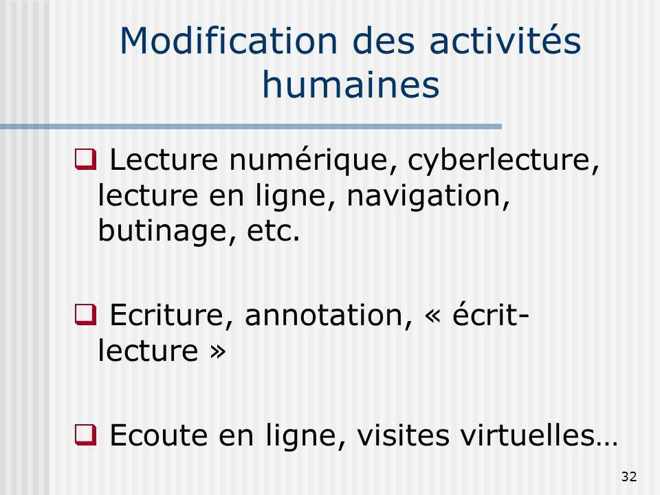 Modification des activités humaines Lecture numérique, cyberlecture, lecture en ligne, navigation, butinage, etc. Ecriture, annotation, « écrit- lectu