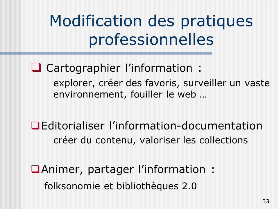 Modification des pratiques professionnelles Cartographier linformation : explorer, créer des favoris, surveiller un vaste environnement, fouiller le w