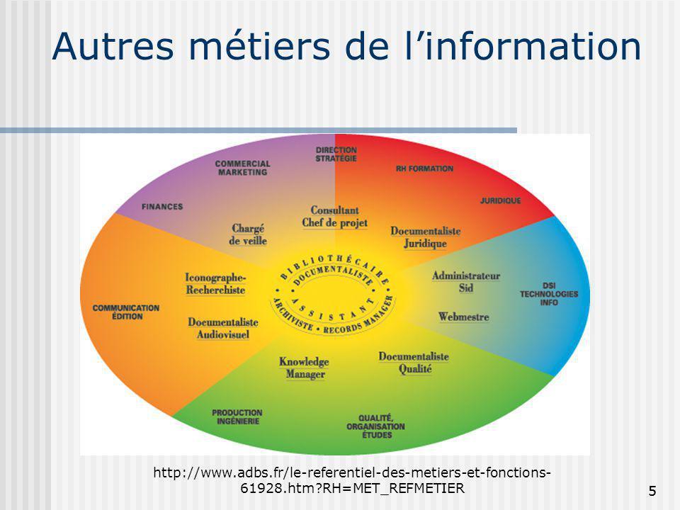 Autres métiers de linformation 5 http://www.adbs.fr/le-referentiel-des-metiers-et-fonctions- 61928.htm?RH=MET_REFMETIER 5