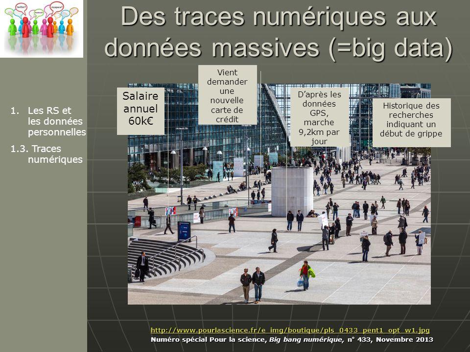 Des traces numériques aux données massives (=big data) http://www.pourlascience.fr/e_img/boutique/pls_0433_pent1_opt_w1.jpg Numéro spécial Pour la science, Big bang numérique, n° 433, Novembre 2013 Salaire annuel 60k Vient demander une nouvelle carte de crédit Historique des recherches indiquant un début de grippe Daprès les données GPS, marche 9,2km par jour 1.Les RS et les données personnelles 1.3.