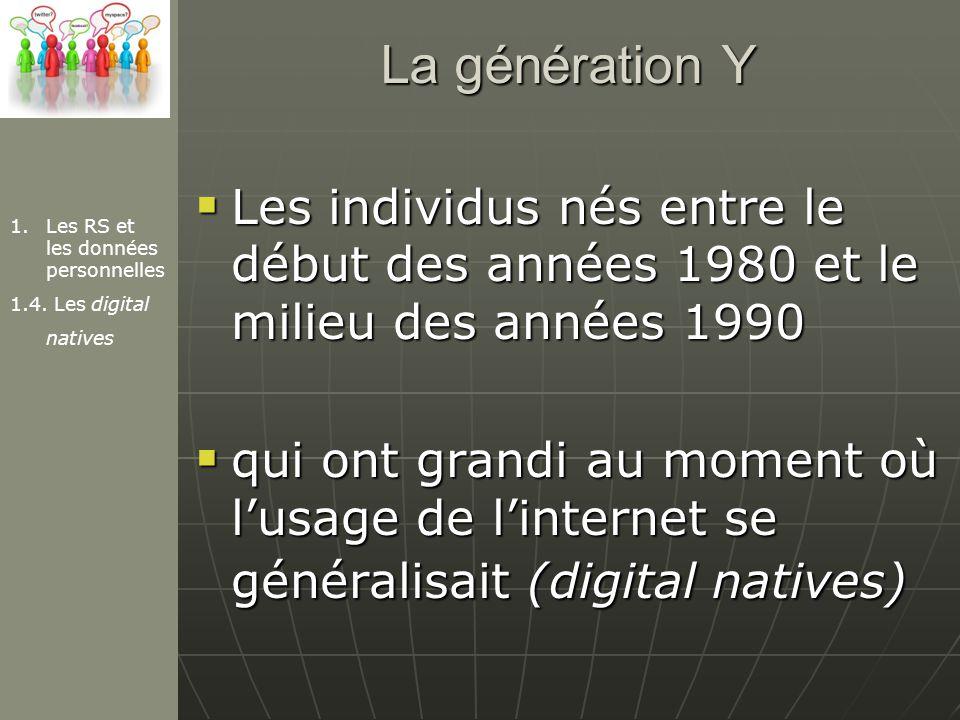 La génération Y Les individus nés entre le début des années 1980 et le milieu des années 1990 Les individus nés entre le début des années 1980 et le milieu des années 1990 qui ont grandi au moment où lusage de linternet se généralisait (digital natives) qui ont grandi au moment où lusage de linternet se généralisait (digital natives) 1.Les RS et les données personnelles 1.4.