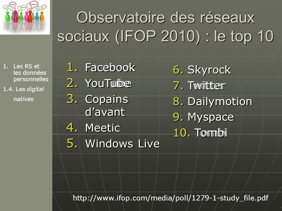 Observatoire des réseaux sociaux (IFOP 2010) : le top 10 1.