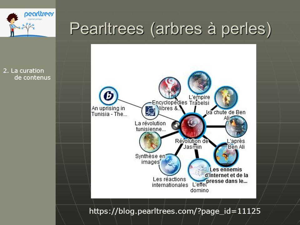 Pearltrees (arbres à perles) 2. La curation de contenus https://blog.pearltrees.com/?page_id=11125