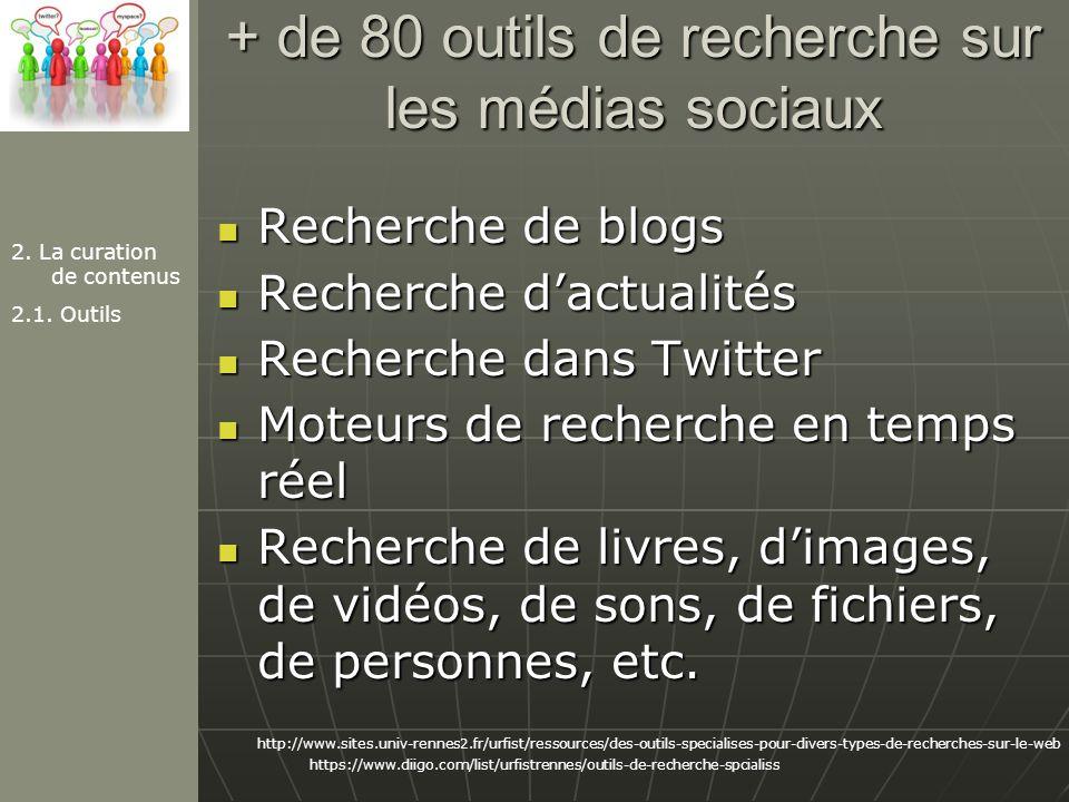 + de 80 outils de recherche sur les médias sociaux Recherche de blogs Recherche de blogs Recherche dactualités Recherche dactualités Recherche dans Twitter Recherche dans Twitter Moteurs de recherche en temps réel Moteurs de recherche en temps réel Recherche de livres, dimages, de vidéos, de sons, de fichiers, de personnes, etc.