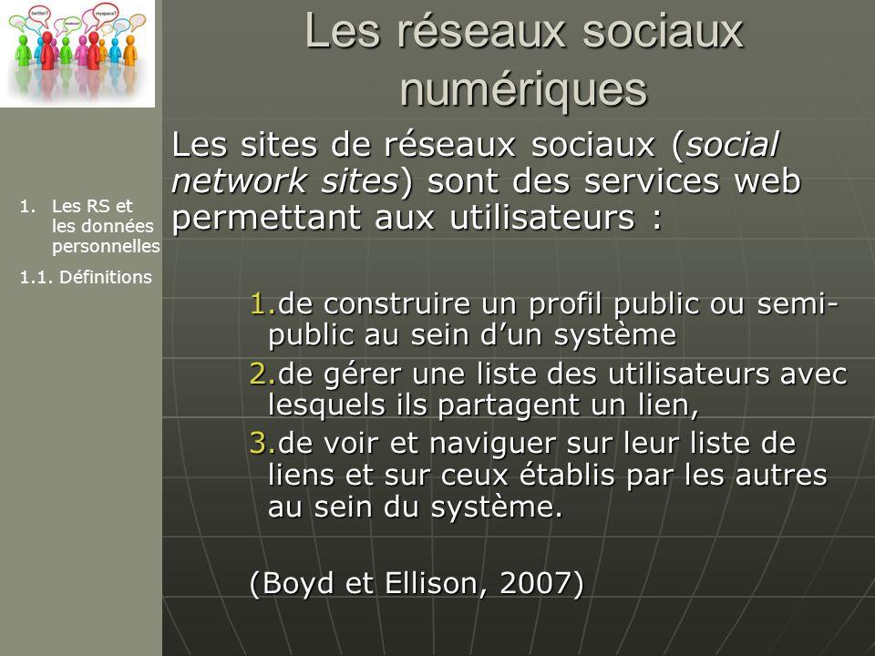 A bulletin board http://fr.wikipedia.org/wiki/Bulletin_board_system 1.Les RS et les données personnelles 1.1.