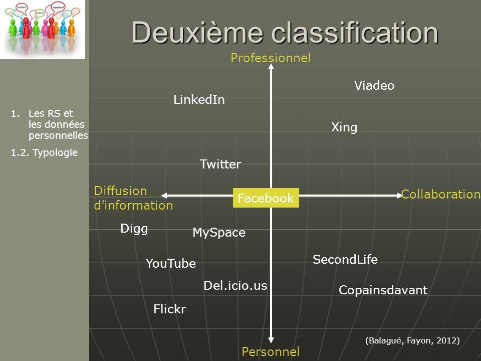 La curation de contenus « La curation consiste à repérer divers contenus numériques en fonction dune thématique donnée, de sélectionner et filtrer les plus pertinents, de les organiser, les structurer à travers un dispositif de « scénographie » et den favoriser la diffusion.