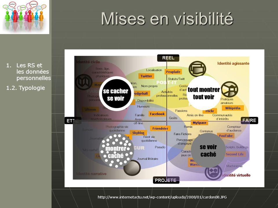 Ontologies chttp://liris.cnrs.fr/alain.mille/ 2. La curation de contenus 2.2. Lindexation sociale