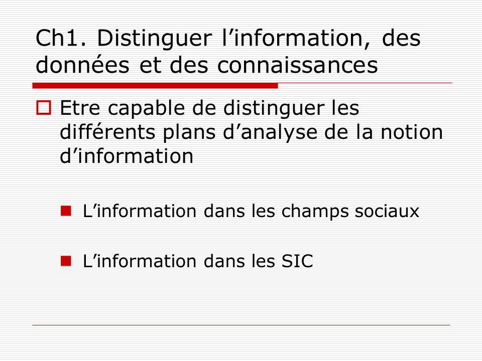 Ch1. Distinguer linformation, des données et des connaissances Etre capable de distinguer les différents plans danalyse de la notion dinformation Linf