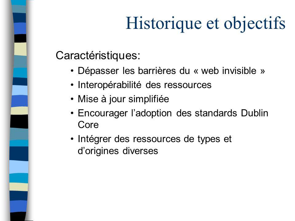 Historique et objectifs Caractéristiques: Dépasser les barrières du « web invisible » Interopérabilité des ressources Mise à jour simplifiée Encourager ladoption des standards Dublin Core Intégrer des ressources de types et dorigines diverses