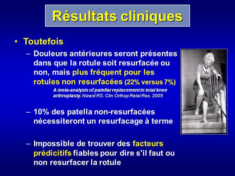 Toutefois –Douleurs antérieures seront présentes dans que la rotule soit resurfacée ou non, mais plus fréquent pour les rotules non resurfacées (22% v