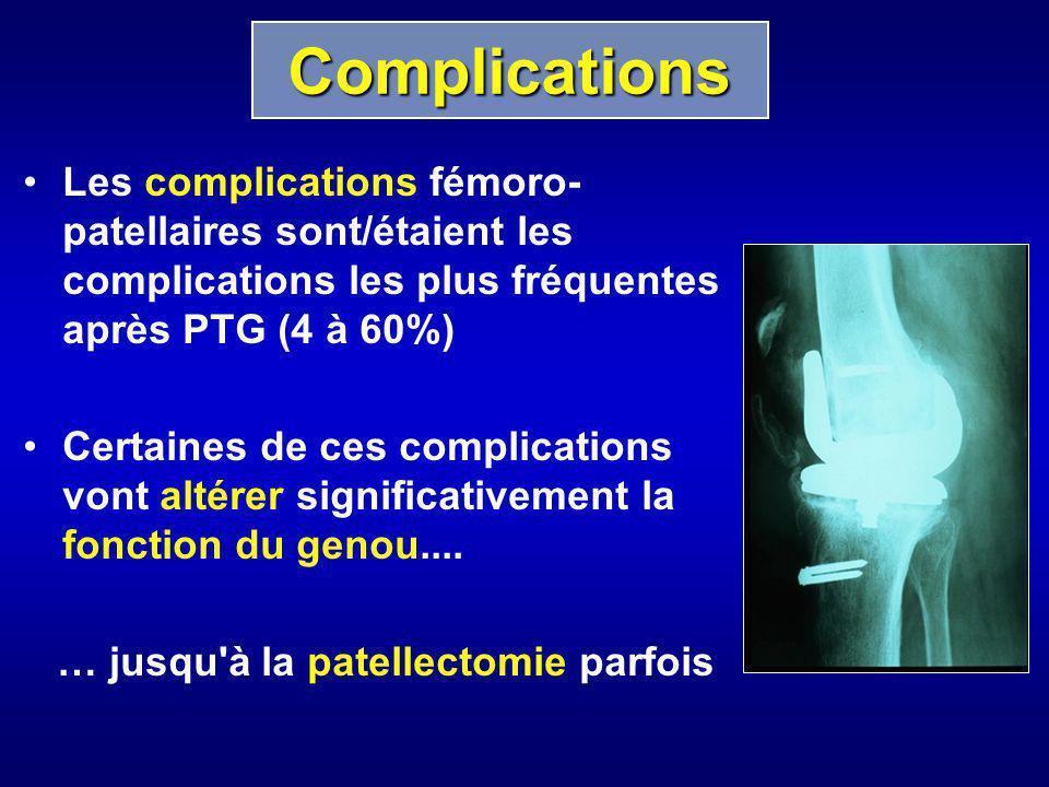 Complications Les complications fémoro- patellaires sont/étaient les complications les plus fréquentes après PTG (4 à 60%) Certaines de ces complicati