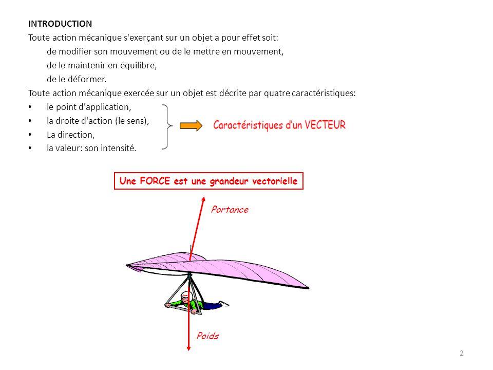 INTRODUCTION Toute action mécanique s'exerçant sur un objet a pour effet soit: de modifier son mouvement ou de le mettre en mouvement, de le maintenir