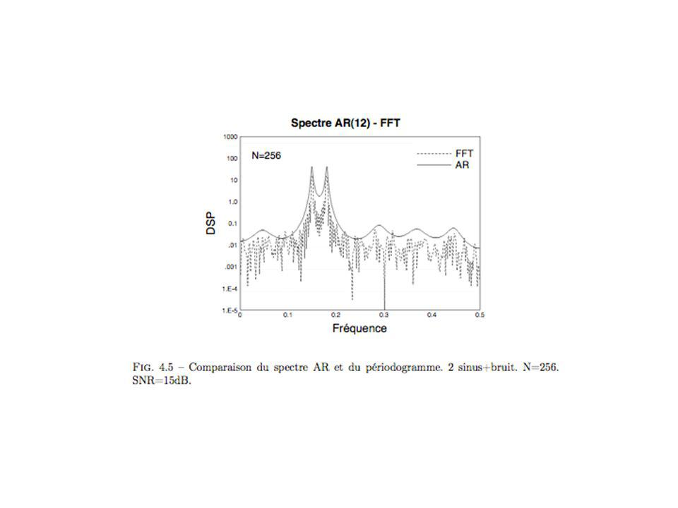 Diapos suivantes : influence du Rapport Signal/bruit (SNR for Signal to Noise Ratio) sur le spectre AR(12) estimé (3 sinusoides + bruit)