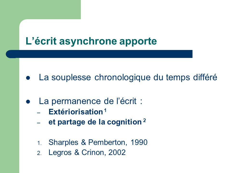 Lécrit asynchrone apporte La souplesse chronologique du temps différé La permanence de lécrit : – Extériorisation 1 – et partage de la cognition 2 1.