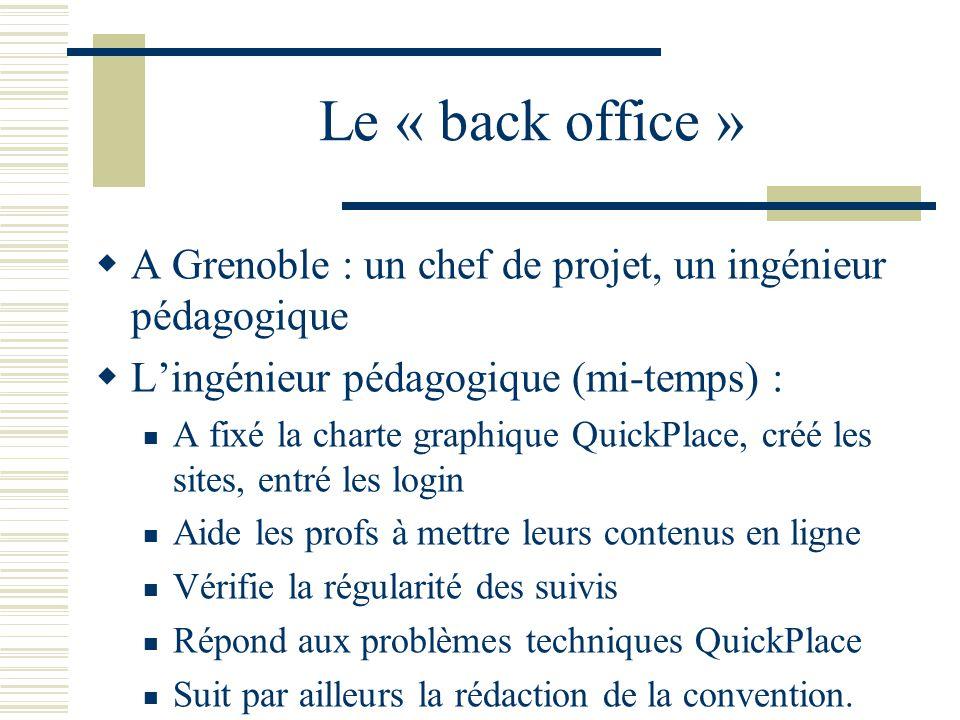 Le « back office » A Grenoble : un chef de projet, un ingénieur pédagogique Lingénieur pédagogique (mi-temps) : A fixé la charte graphique QuickPlace,