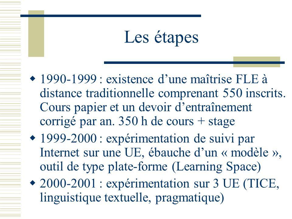 Les étapes 1990-1999 : existence dune maîtrise FLE à distance traditionnelle comprenant 550 inscrits. Cours papier et un devoir dentraînement corrigé