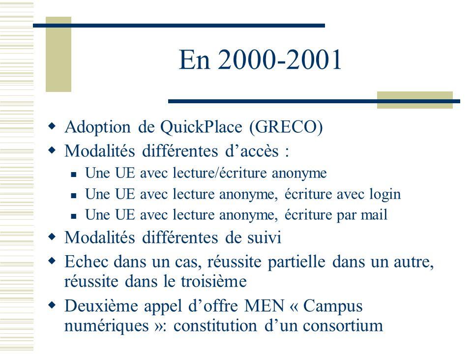 En 2000-2001 Adoption de QuickPlace (GRECO) Modalités différentes daccès : Une UE avec lecture/écriture anonyme Une UE avec lecture anonyme, écriture