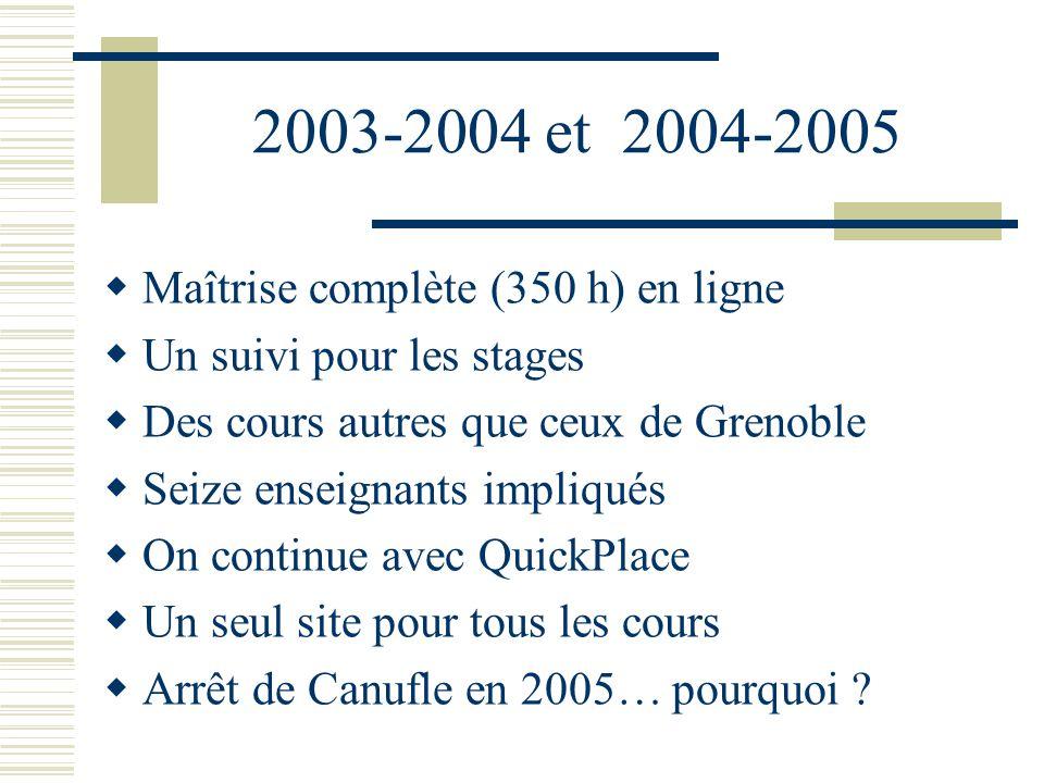 2003-2004 et 2004-2005 Maîtrise complète (350 h) en ligne Un suivi pour les stages Des cours autres que ceux de Grenoble Seize enseignants impliqués O
