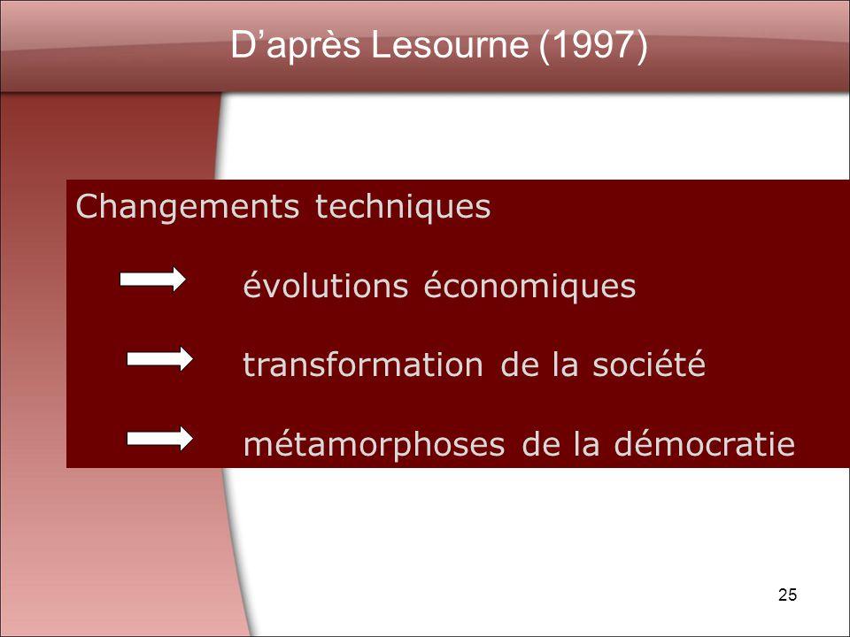 25 Daprès Lesourne (1997) Changements techniques évolutions économiques transformation de la société métamorphoses de la démocratie