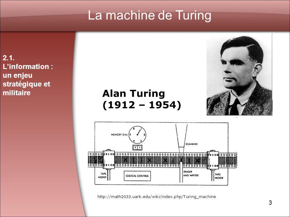 3 La machine de Turing 2.1.