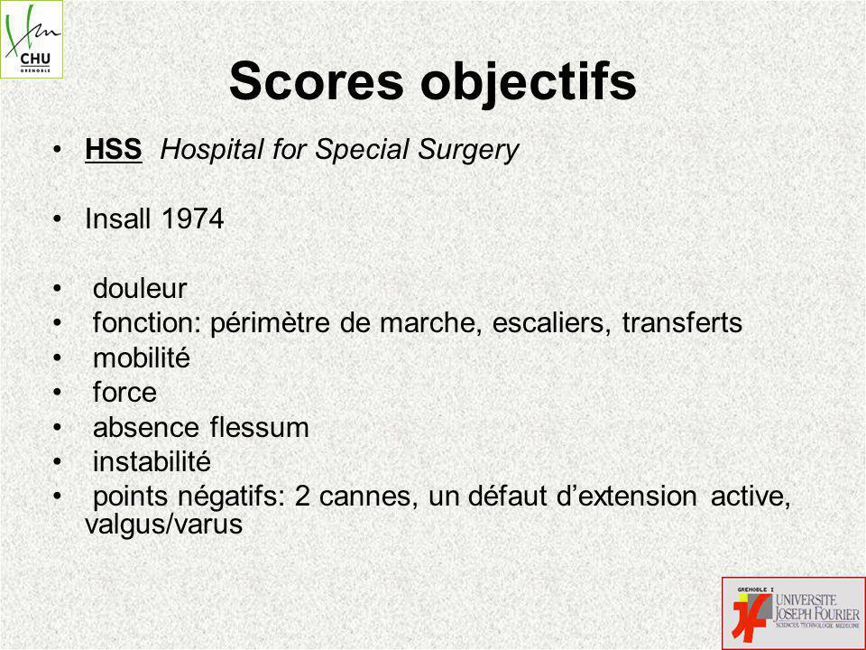 Scores objectifs HSS Hospital for Special Surgery Insall 1974 douleur fonction: périmètre de marche, escaliers, transferts mobilité force absence flessum instabilité points négatifs: 2 cannes, un défaut dextension active, valgus/varus
