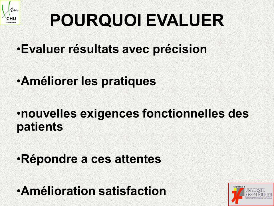 CONCLUSION Score dévaluation Primordial Au même titre analyse radio+survie Analyse pratiques Résultats Attentes patients Satisfaction Améliorer pratiques