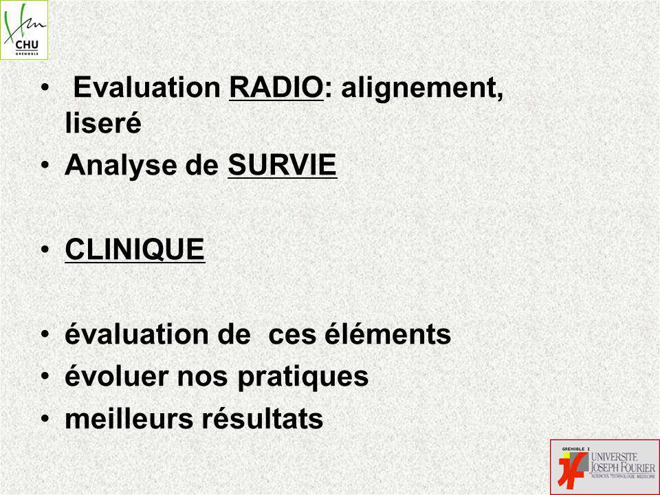 Evaluation RADIO: alignement, liseré Analyse de SURVIE CLINIQUE évaluation de ces éléments évoluer nos pratiques meilleurs résultats