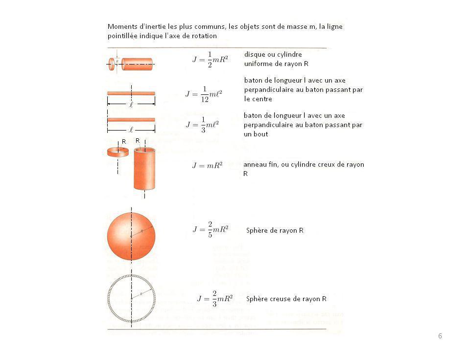 7 Résumé : Les forces : le poids, la force de réaction … ce sont des vecteurs Le moment dune force par rapport à un axe => On en a déduit les 2 lois de la statique La quantité de mouvement : Le moment dinertie : J Le moment cinétique par rapport à un axe : Cas du mouvement circulaire :
