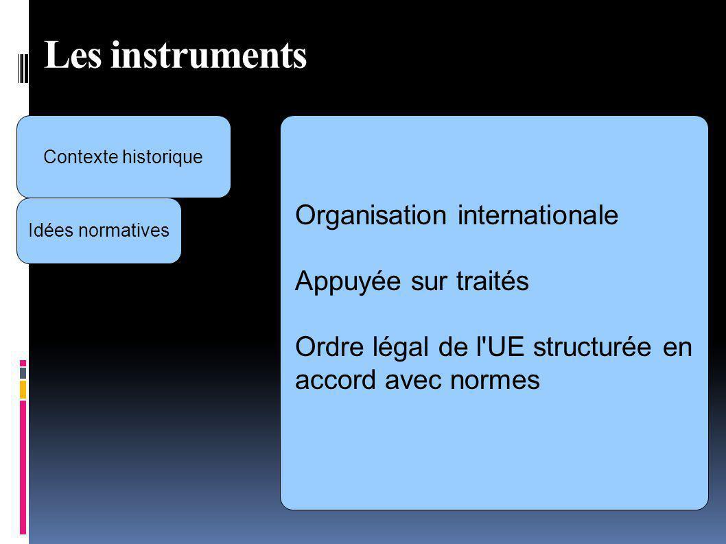 Organisation internationale Appuyée sur traités Ordre légal de l UE structurée en accord avec normes Les instruments Contexte historique Idées normatives