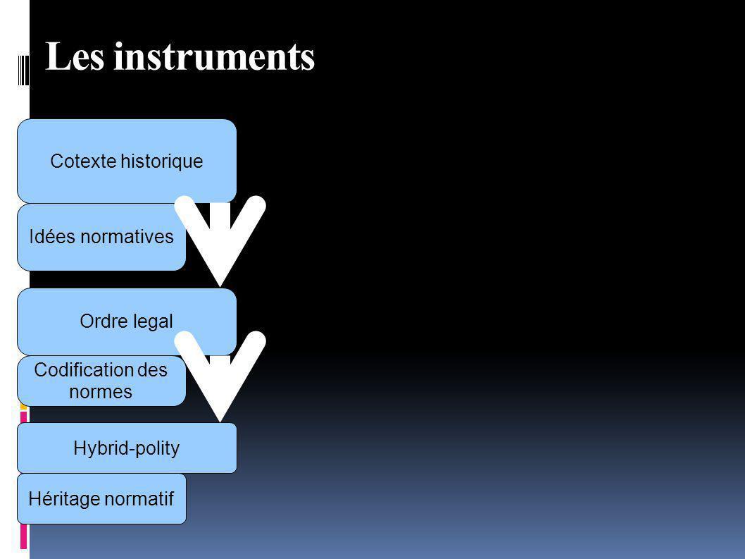 Ordre legal Les instruments Hybrid-polity Codification des normes Cotexte historique Idées normatives Héritage normatif
