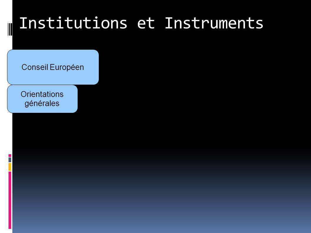 Conseil de l Union Européenne Présidente C Ashton Ministères des affaires etrangères: Prennnent les décisions nécessaires pour la mise en oeuvre de cette politique (Art 26 TUE) Institutions et Instruments Conseil Eurpéen Orientations générales
